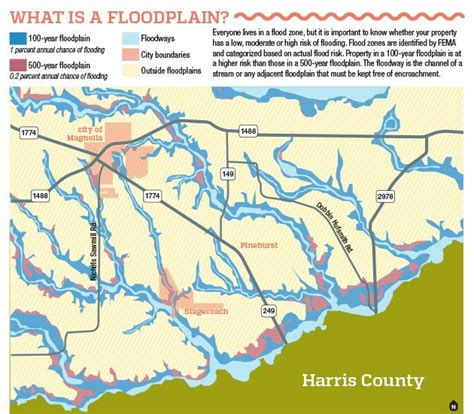 harris county texas flood maps top 25 ideas about flood study exhibition consultation posters on australia what