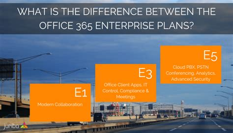 what is the difference between a full and queen bed what is the difference between the office 365 enterprise
