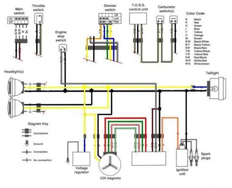wiring diagram yamaha dt50 yamaha schematics wiring