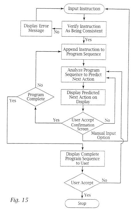 definition of pattern recognition system patent us6400996 adaptive pattern recognition based