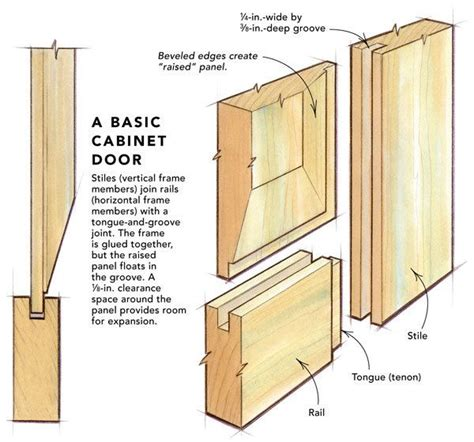 shaker cabinet door shaper cutters cabinet shops that turn out raised panel doors rely on