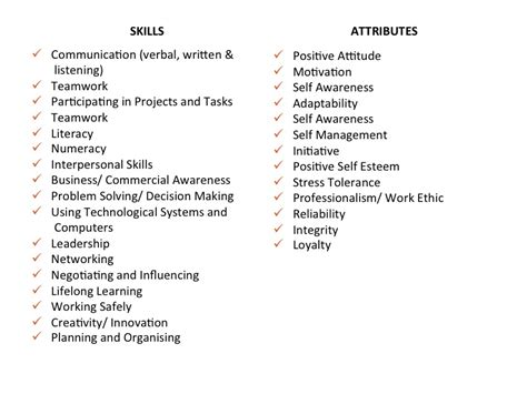 list of skills for resume list of skills and abilities for resume
