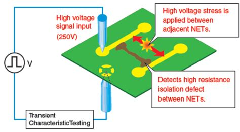 resistor voltage stress measurement system