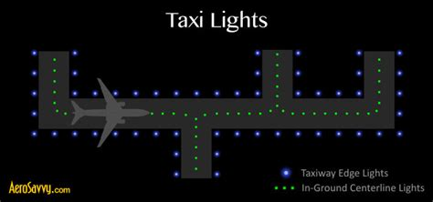 what color are taxiway lights savvy passenger guide to airport lights aerosavvy