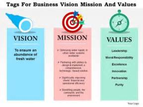mission and vision of clothing company sle vision statement for business plan studyclix web