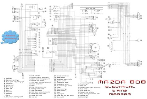 mazda b2000 ignition wiring diagram b free