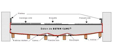Chape De Beton 4573 by Chape De Beton Patio Salle De Lecture Coulage De La Chape