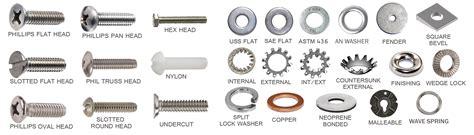 fasteners for electrical connections industrial hardware san diego