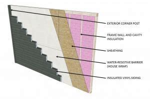vinyl siding  integrated rigid foam  existing walls