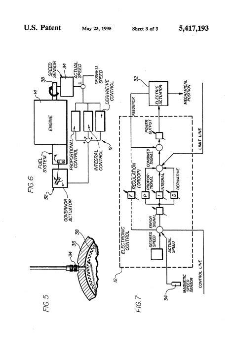 cushman truckster wiring diagram efcaviation