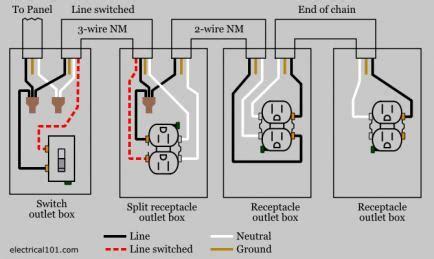 adding light  split receptable switch doityourselfcom