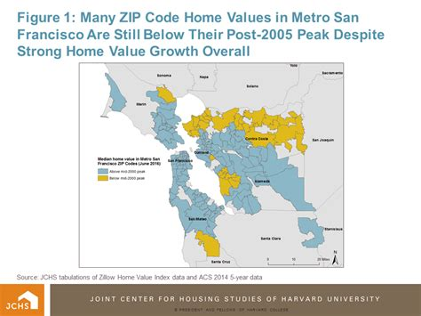 zillow home values by zip code 28 images housing