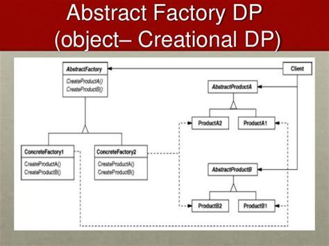 design pattern lectures design pattern lecture 2
