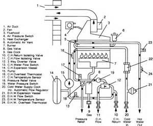 navien boiler loop diagram burnham boiler diagrams elsavadorla