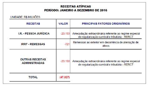 pagamento do 13 militares 2016 tabela de pagamento 2016 exercito calendario pagamento