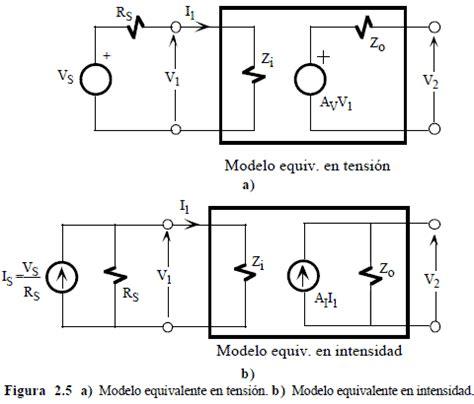 transistor bjt en pequeña señal transistor bipolar parametros hibridos 28 images modelo pi h 237 brido de un transistor