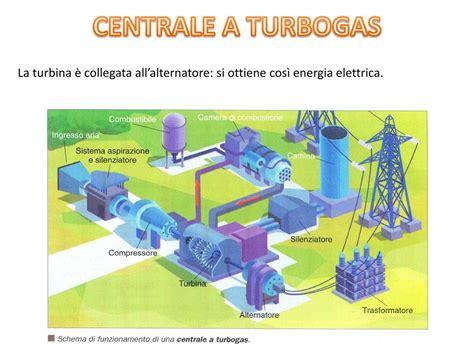 centrali termoelettriche ppt scaricare centrali termoelettriche ppt scaricare