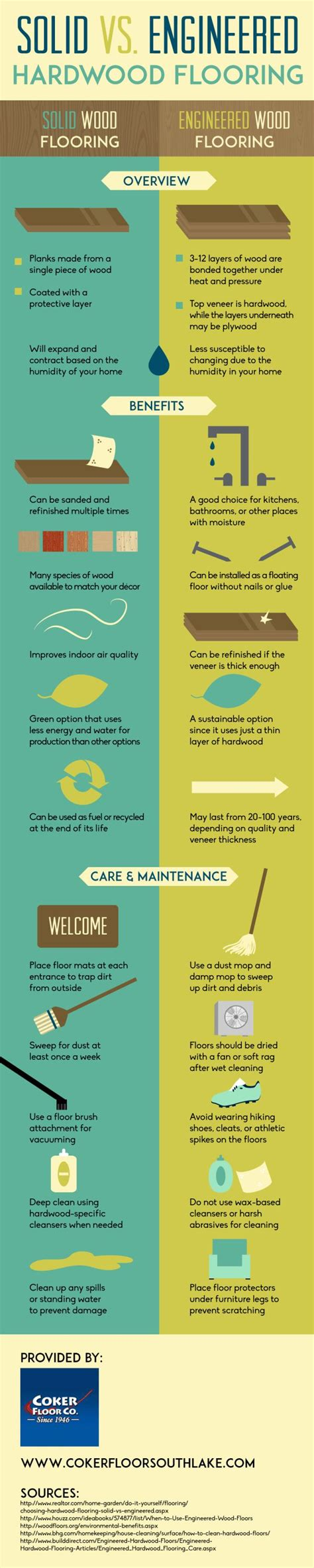 home decor infographic 25 home d 233 cor infographics and cheat sheets that every
