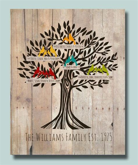 Wall Decor Printed Poster Poster Kayu Oak Tree family trees printable family tree and personalized gifts