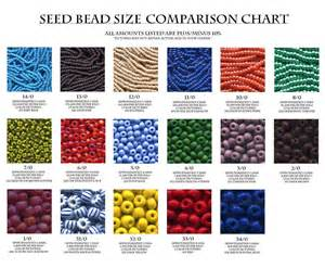 seed bead size comparison chart tools