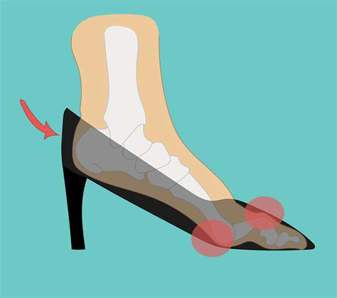 how much toe room in shoes high heels tips on how buy comfortable high heels