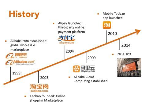 alibaba history alibaba