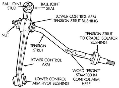 manual repair free 2000 chrysler 300m transmission control 2000 chrysler concorde front suspension diagram 2000 free engine image for user manual download