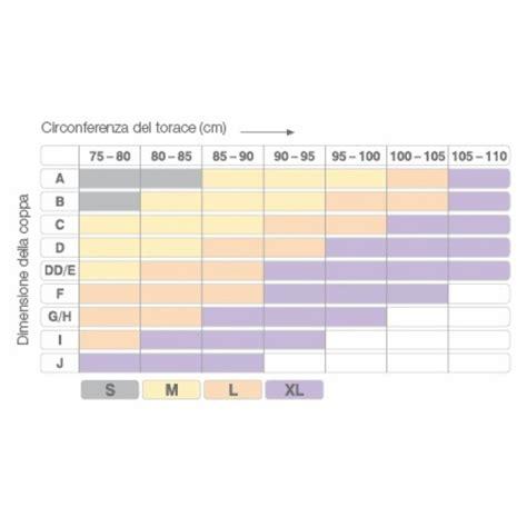 cuscino allattamento medela prezzo medela top per l allattamento infanzia store