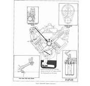 Comp Cams Pushrods Adjust Gm L Pushrod Rocker Arms Chevy 3