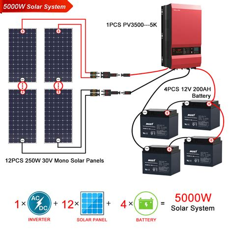 solar system purchase solar power system 5kw solar power system must power limited