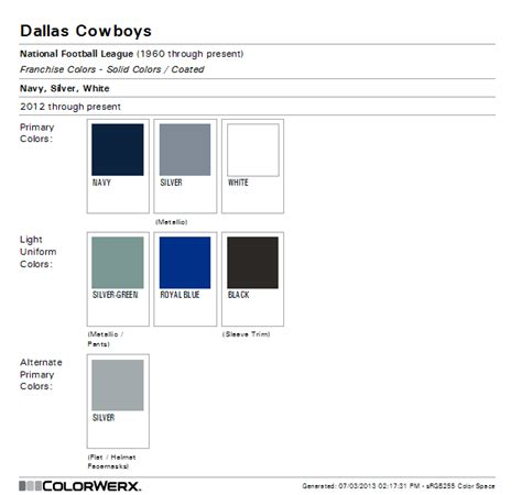 colorwerx dallas cowboys nfl team colors retrospective collections nfl team