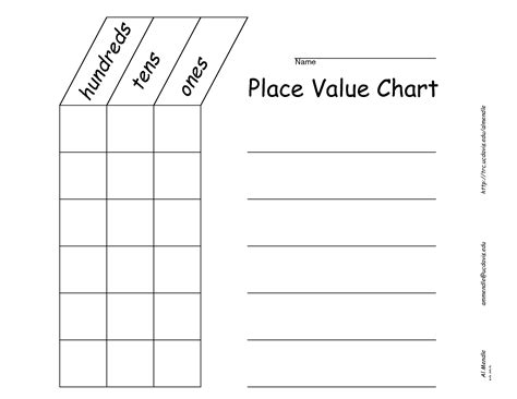 Printable Place Value Card Template by Worksheet Blank Place Value Chart Discoverymuseumwv