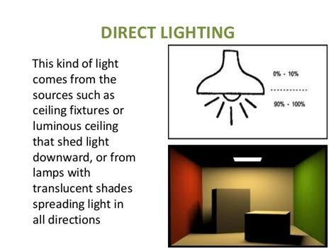Lighting Meaning lighting