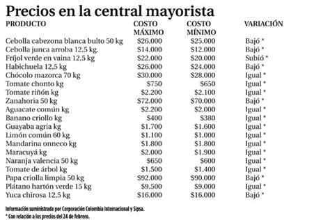 Aumento De La Pension En Colombia Para 2016 Newhairstylesformen2014 | aumento de la pension en colombia para 2016