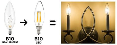 Chandelier Bulb Base Size Chandelier Bulb Base Size Engageri For Modern Home Ideas Light Sizes Gallery Of Different