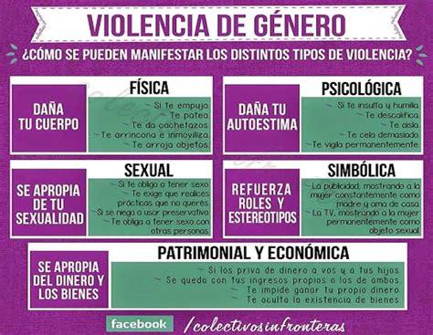imagenes de tipos de violencia de genero noticas sobre el aborto blog cl 237 nica cire