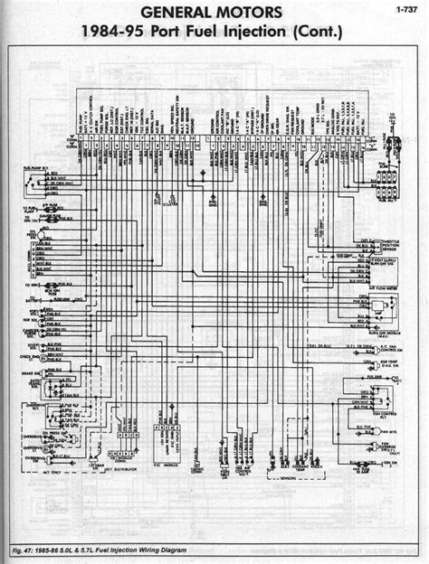 85 trans am tpi wiring diagram wiring amp engine diagram