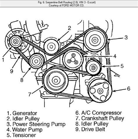 2005 ford taurus belt diagram 2001 ford taurus serpentine belt routing and timing