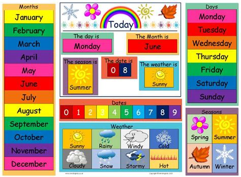 what is the day today in week today is dates weather seasons chart mindingkids