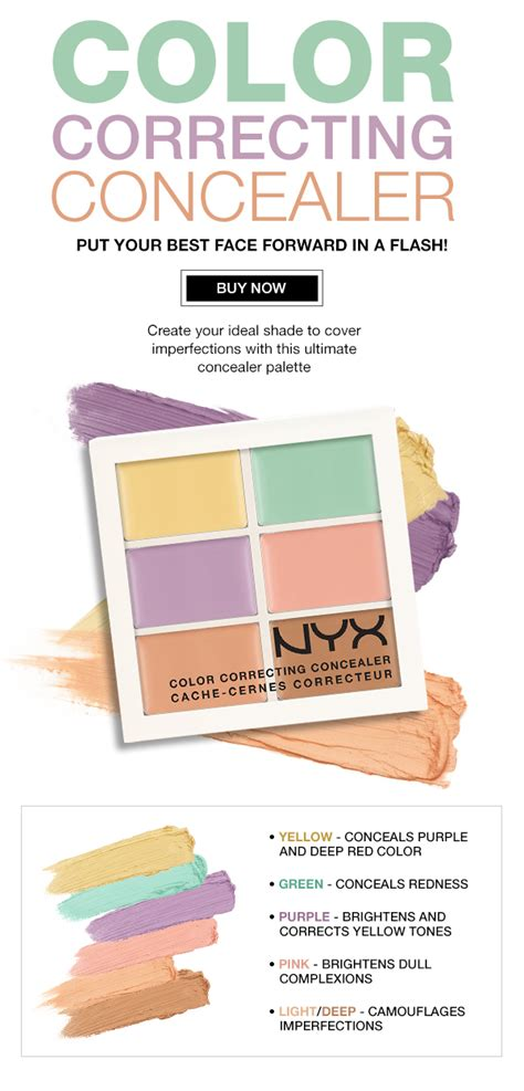 Nyx Color Correcting Concealer Palette nyx new color correcting concealer palette milled