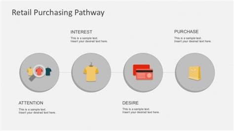 ppt templates for retail management clothing powerpoint templates