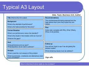 a3 template powerpoint a3 management method presentation