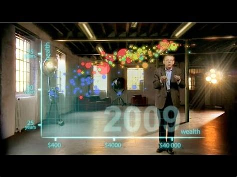 hans rosling joy of stats youtube the joy of stats 200 countries 200 years 4 minutes youtube
