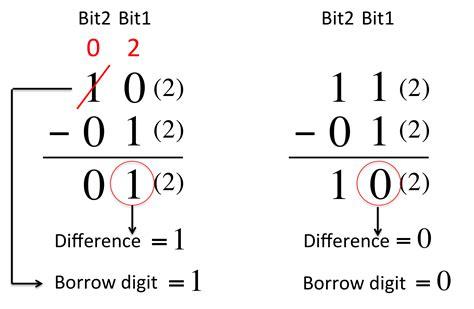 3 bit binary number wiring diagrams wiring diagram schemes