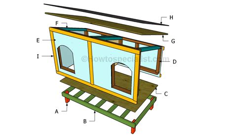 instructions to build a dog house how to build a dog house roof howtospecialist how to build step by step diy plans