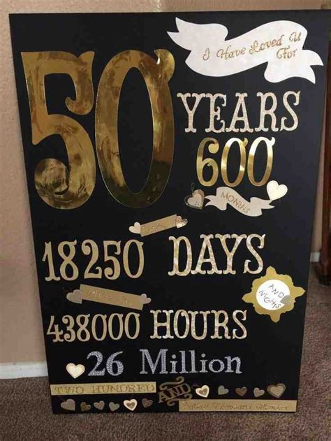 50 Year Wedding Anniversary Gift   50th wedding