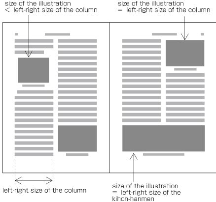 pengertian layout form columnar requirements for japanese text layout