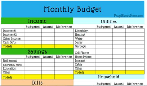 How To Set Up A Budget Make Your Budget Frugal Family Home How To Make A Budget Plan Template