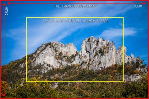 Landscape Photography Aps C Frame Vs Cropped Frame Cameras Tim Ford Photography
