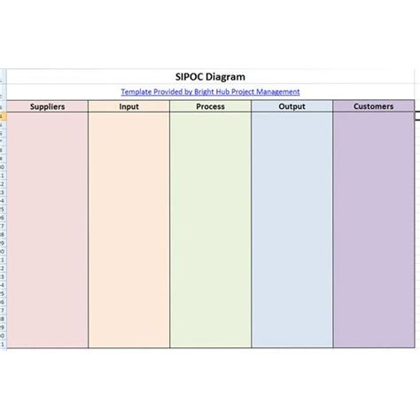 sipoc template 10 free six sigma templates available to
